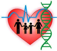 Cardiology Genetics