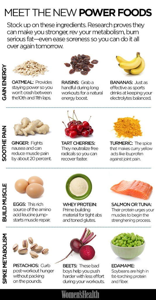 meet-power-foods
